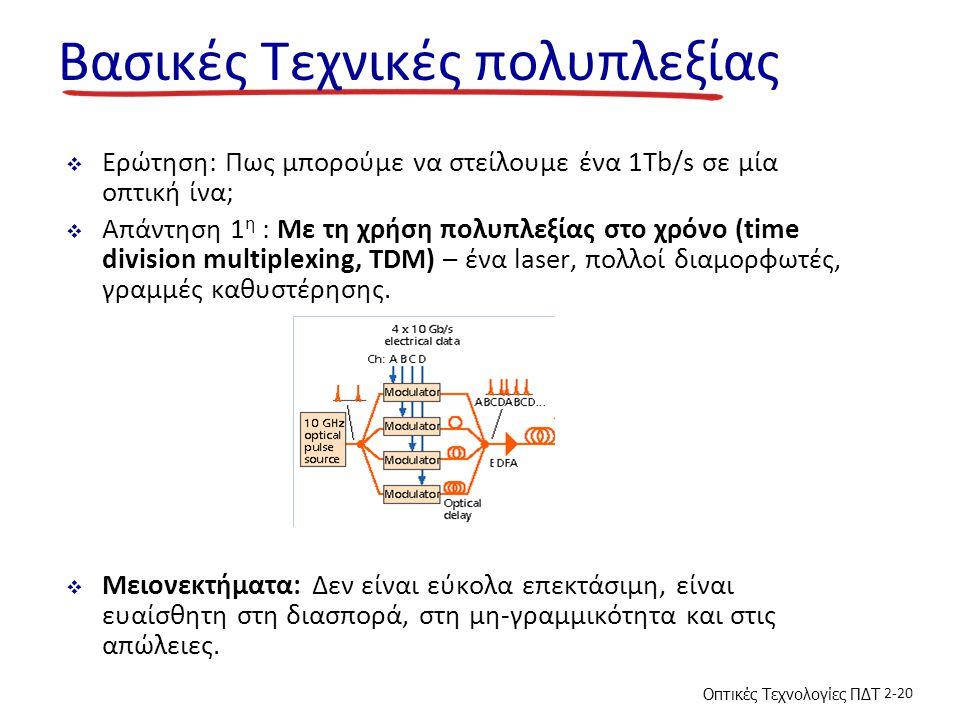 Οπτικές Τεχνολογίες ΠΔΤ 2-20 Βασικές Τεχνικές πολυπλεξίας  Ερώτηση: Πως μπορούμε να στείλουμε ένα 1Tb/s σε μία οπτική ίνα;  Απάντηση 1 η : Με τη χρήση πολυπλεξίας στο χρόνο (time division multiplexing, TDM) – ένα laser, πολλοί διαμορφωτές, γραμμές καθυστέρησης.