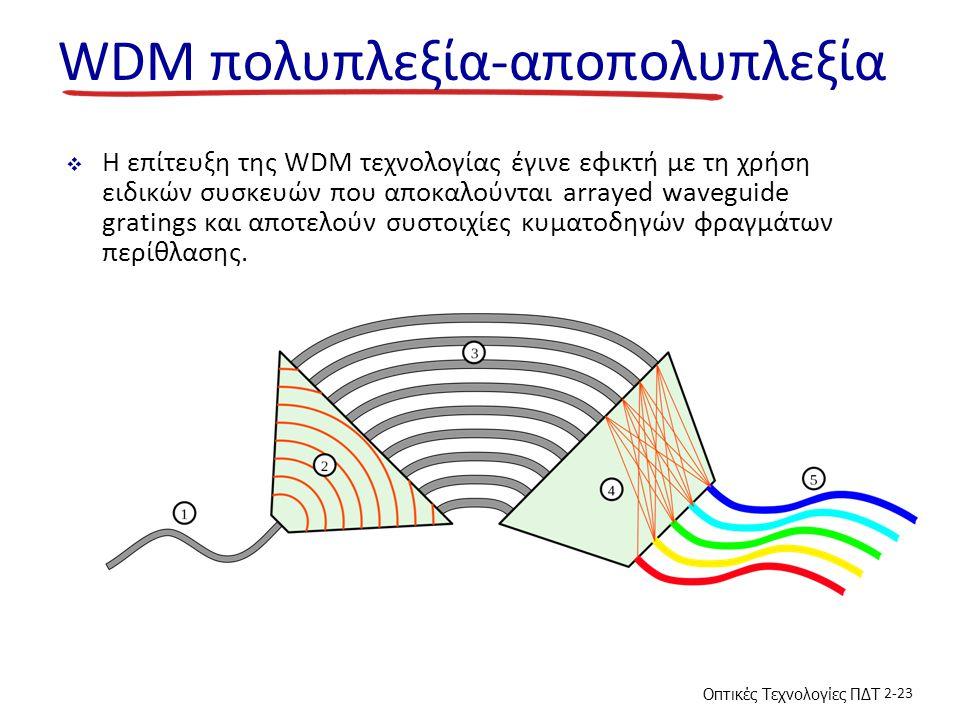 Οπτικές Τεχνολογίες ΠΔΤ 2-23 WDM πολυπλεξία-αποπολυπλεξία  Η επίτευξη της WDM τεχνολογίας έγινε εφικτή με τη χρήση ειδικών συσκευών που αποκαλούνται arrayed waveguide gratings και αποτελούν συστοιχίες κυματοδηγών φραγμάτων περίθλασης.