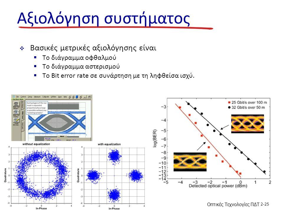 Οπτικές Τεχνολογίες ΠΔΤ 2-25 Αξιολόγηση συστήματος  Βασικές μετρικές αξιολόγησης είναι  Το διάγραμμα οφθαλμού  Το διάγραμμα αστερισμού  Το Bit error rate σε συνάρτηση με τη ληφθείσα ισχύ.