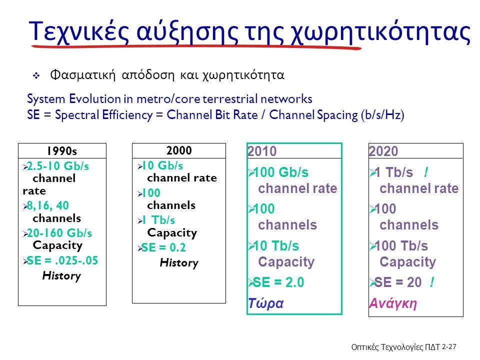 Οπτικές Τεχνολογίες ΠΔΤ 2-27 Τεχνικές αύξησης της χωρητικότητας  Φασματική απόδοση και χωρητικότητα System Evolution in metro/core terrestrial networks SE = Spectral Efficiency = Channel Bit Rate / Channel Spacing (b/s/Hz) 1990s  2.5-10 Gb/s channel rate  8,16, 40 channels  20-160 Gb/s Capacity  SE =.025-.05 History 2000  10 Gb/s channel rate  100 channels  1 Tb/s Capacity  SE = 0.2 History 2010  100 Gb/s channel rate  100 channels  10 Tb/s Capacity  SE = 2.0 Τώρα 2020  1 Tb/s .
