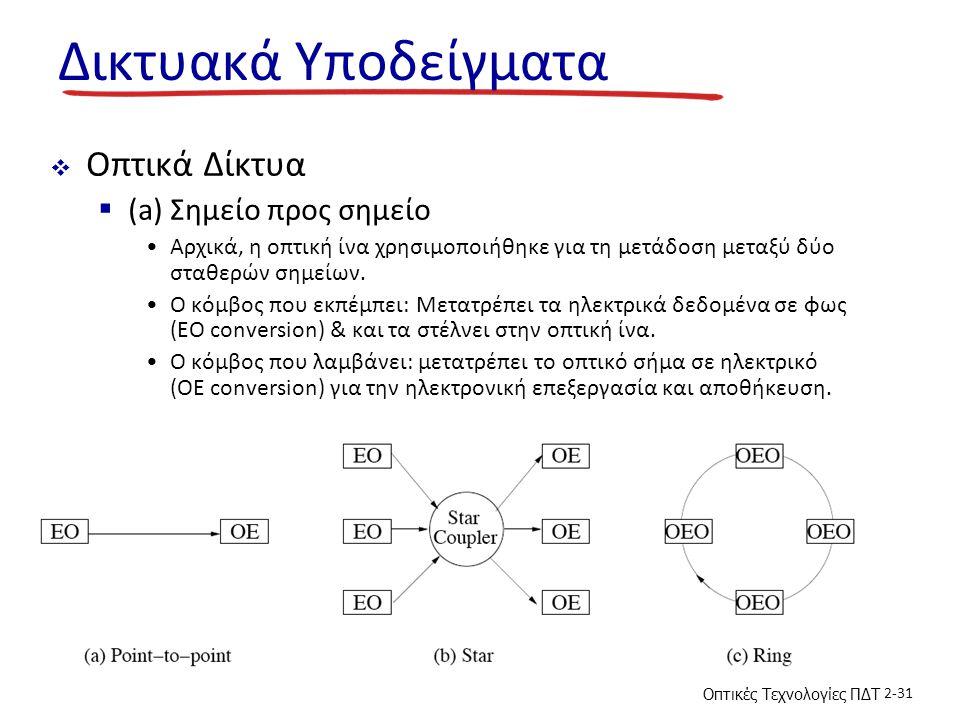 Οπτικές Τεχνολογίες ΠΔΤ 2-31 Δικτυακά Υποδείγματα  Οπτικά Δίκτυα  (a) Σημείο προς σημείο Αρχικά, η οπτική ίνα χρησιμοποιήθηκε για τη μετάδοση μεταξύ δύο σταθερών σημείων.