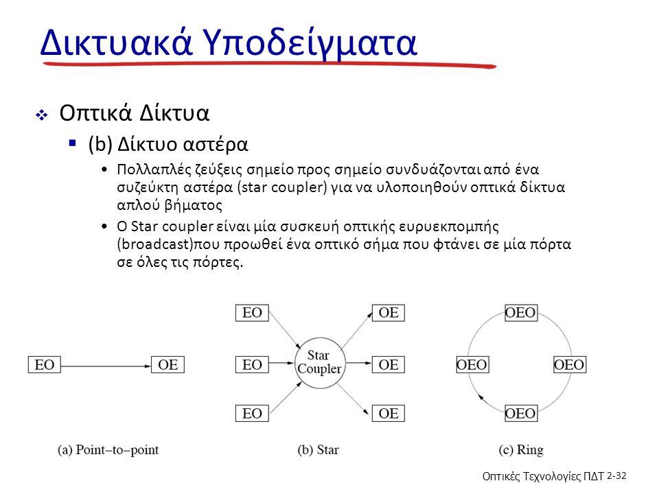 Οπτικές Τεχνολογίες ΠΔΤ 2-32 Δικτυακά Υποδείγματα  Οπτικά Δίκτυα  (b) Δίκτυο αστέρα Πολλαπλές ζεύξεις σημείο προς σημείο συνδυάζονται από ένα συζεύκτη αστέρα (star coupler) για να υλοποιηθούν οπτικά δίκτυα απλού βήματος Ο Star coupler είναι μία συσκευή οπτικής ευρυεκπομπής (broadcast)που προωθεί ένα οπτικό σήμα που φτάνει σε μία πόρτα σε όλες τις πόρτες.