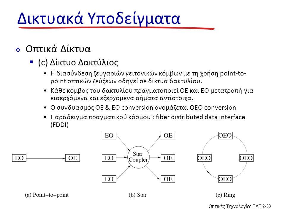 Οπτικές Τεχνολογίες ΠΔΤ 2-33 Δικτυακά Υποδείγματα  Οπτικά Δίκτυα  (c) Δίκτυο Δακτύλιος Η διασύνδεση ζευγαριών γειτονικών κόμβων με τη χρήση point-to- point οπτικών ζεύξεων οδηγεί σε δίκτυα δακτυλίου.
