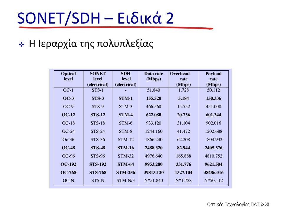 Οπτικές Τεχνολογίες ΠΔΤ 2-38 SONET/SDH – Ειδικά 2  Η Ιεραρχία της πολυπλεξίας