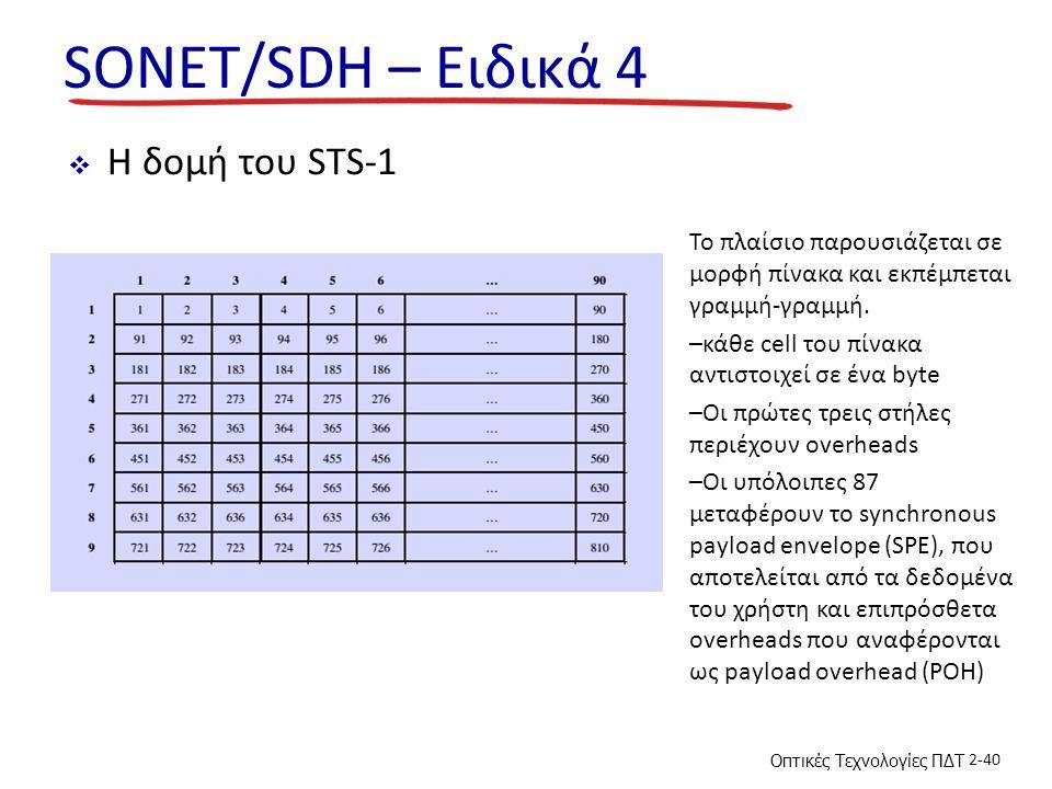 Οπτικές Τεχνολογίες ΠΔΤ 2-40 SONET/SDH – Ειδικά 4  Η δομή του STS-1 To πλαίσιο παρουσιάζεται σε μορφή πίνακα και εκπέμπεται γραμμή-γραμμή.