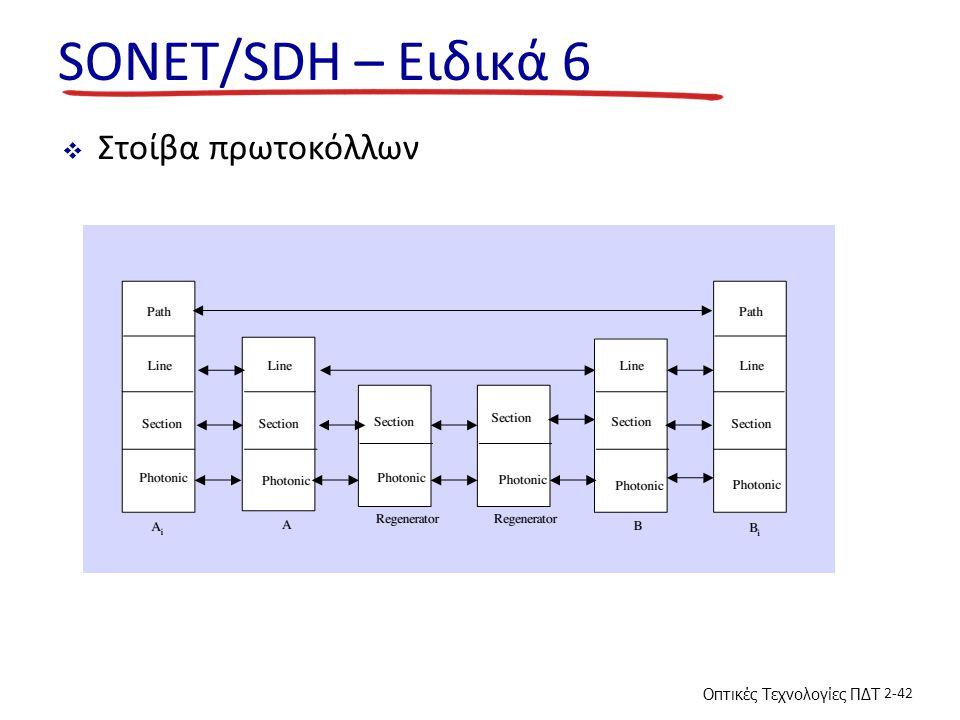 Οπτικές Τεχνολογίες ΠΔΤ 2-42 SONET/SDH – Ειδικά 6  Στοίβα πρωτοκόλλων