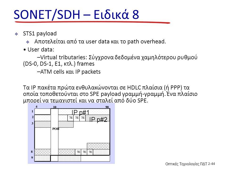 Οπτικές Τεχνολογίες ΠΔΤ 2-44 SONET/SDH – Ειδικά 8  STS1 payload  Αποτελείται από τα user data και το path overhead. User data: –Virtual tributaries: