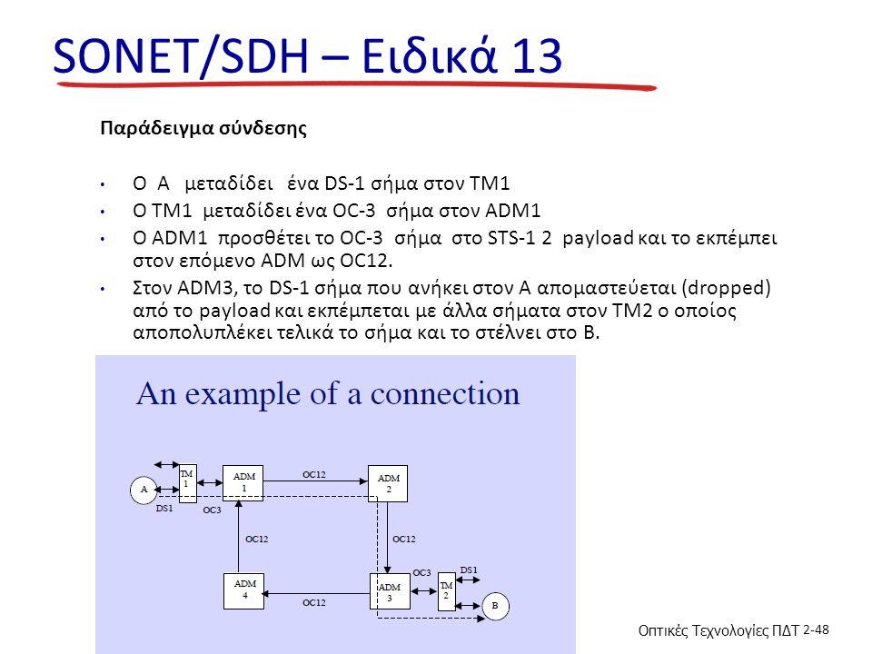 Οπτικές Τεχνολογίες ΠΔΤ 2-48 SONET/SDH – Ειδικά 13 Παράδειγμα σύνδεσης Ο A μεταδίδει ένα DS-1 σήμα στον TM1 Ο TM1 μεταδίδει ένα OC-3 σήμα στον ADΜ1 Ο ADM1 προσθέτει το OC-3 σήμα στο STS-1 2 payload και το εκπέμπει στον επόμενο ADM ως OC12.