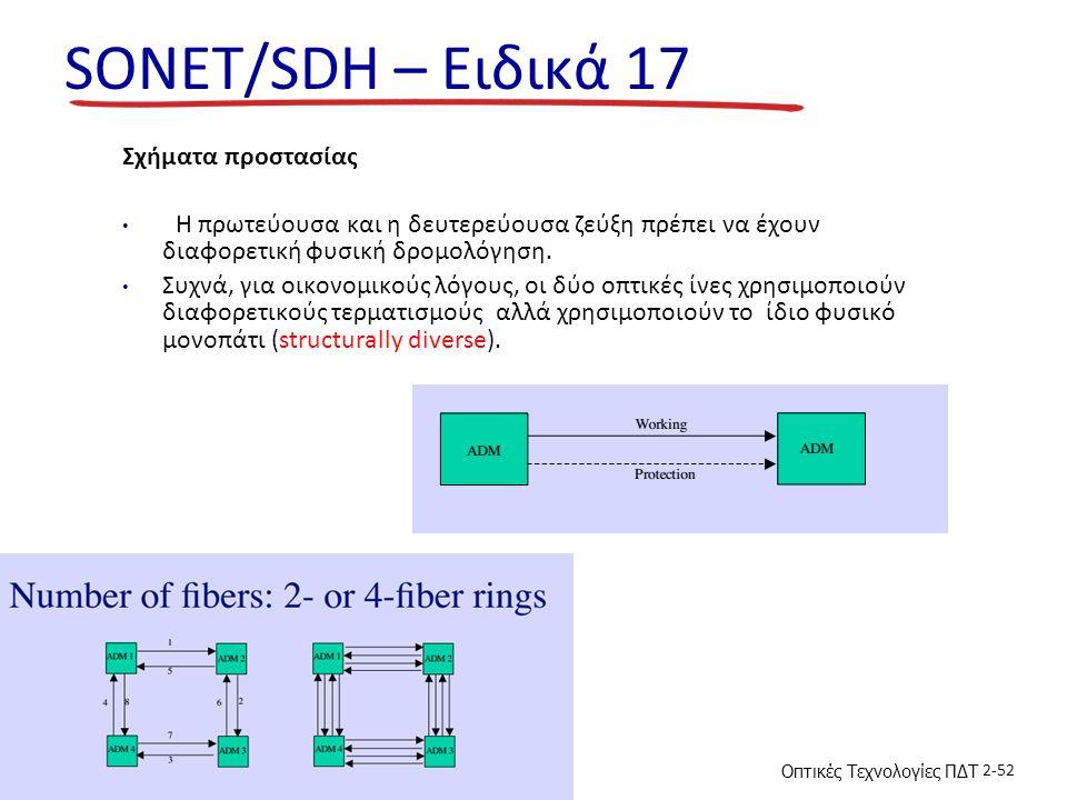Οπτικές Τεχνολογίες ΠΔΤ 2-52 SONET/SDH – Ειδικά 17 Σχήματα προστασίας Η πρωτεύουσα και η δευτερεύουσα ζεύξη πρέπει να έχουν διαφορετική φυσική δρομολόγηση.