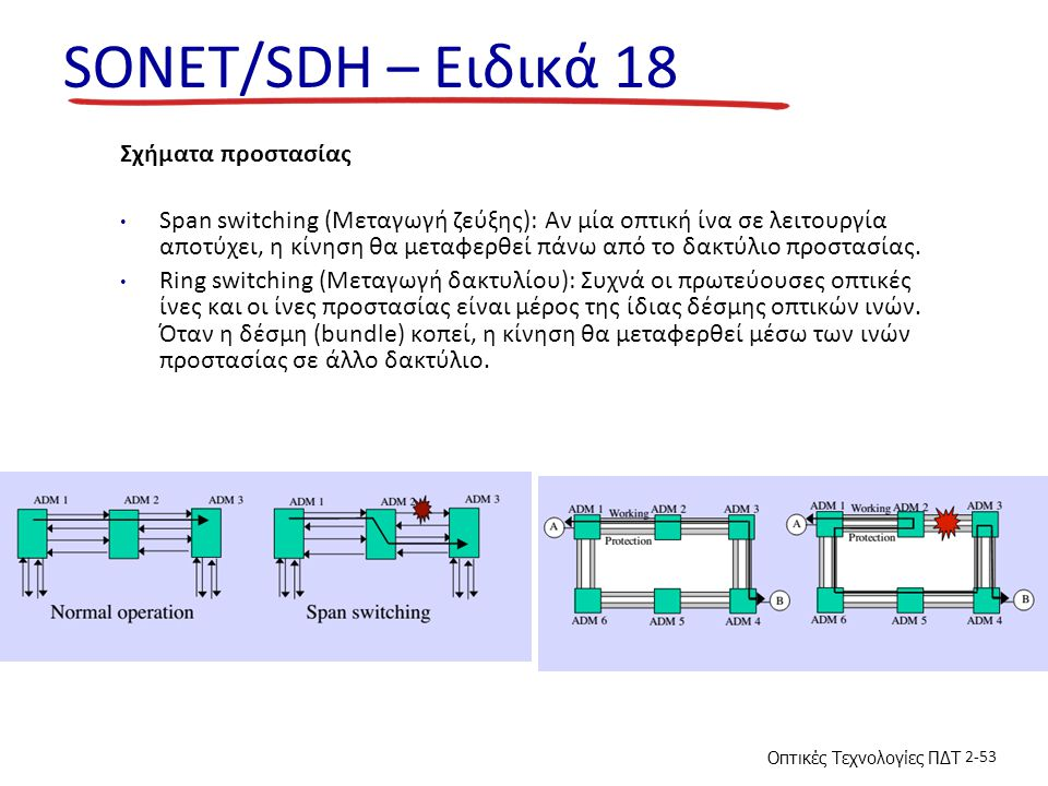 Οπτικές Τεχνολογίες ΠΔΤ 2-53 SONET/SDH – Ειδικά 18 Σχήματα προστασίας Span switching (Μεταγωγή ζεύξης): Αν μία οπτική ίνα σε λειτουργία αποτύχει, η κίνηση θα μεταφερθεί πάνω από το δακτύλιο προστασίας.