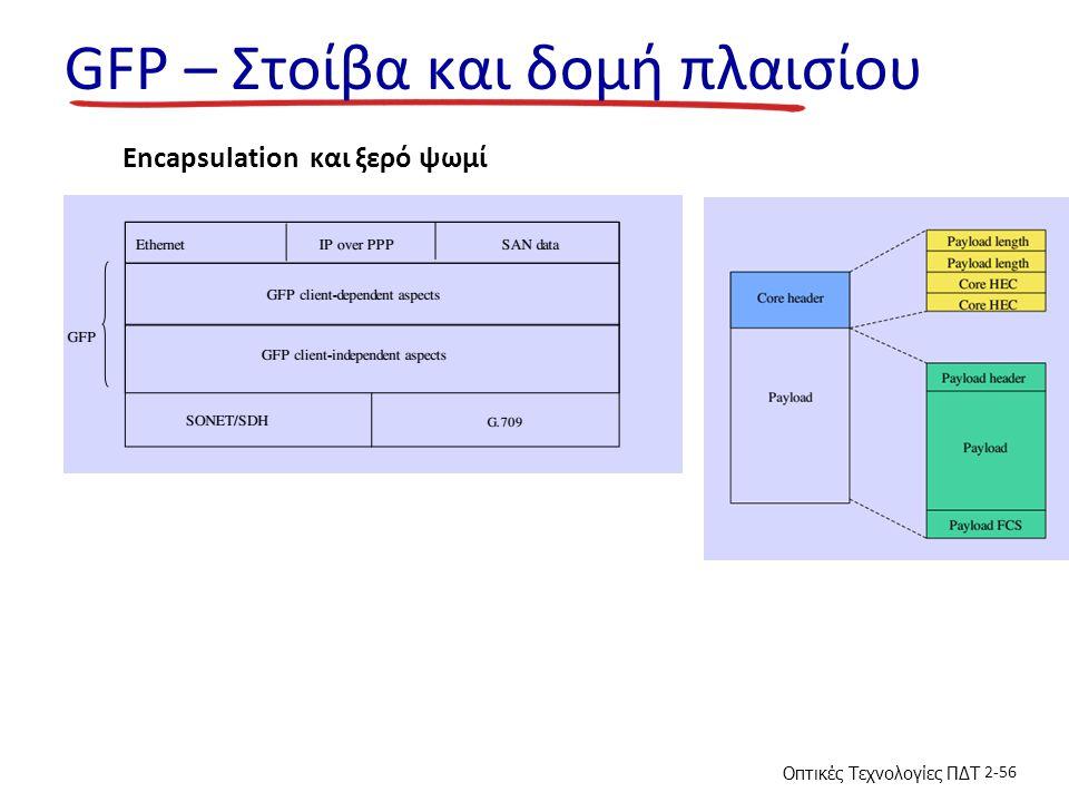 Οπτικές Τεχνολογίες ΠΔΤ 2-56 GFP – Στοίβα και δομή πλαισίου Encapsulation και ξερό ψωμί