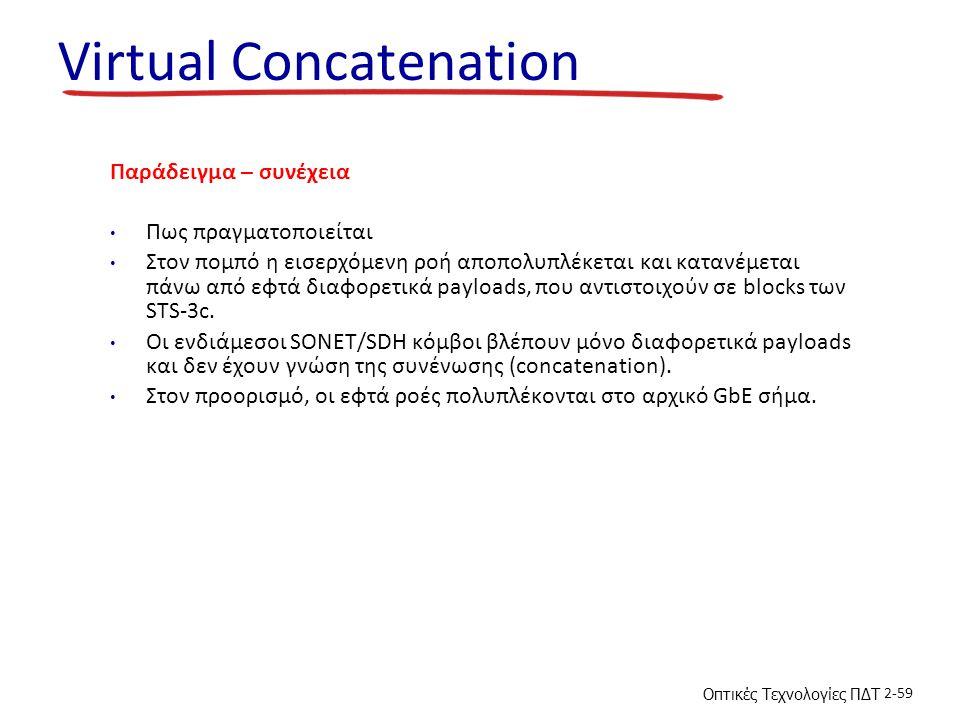 Οπτικές Τεχνολογίες ΠΔΤ 2-59 Virtual Concatenation Παράδειγμα – συνέχεια Πως πραγματοποιείται Στον πομπό η εισερχόμενη ροή αποπολυπλέκεται και κατανέμ