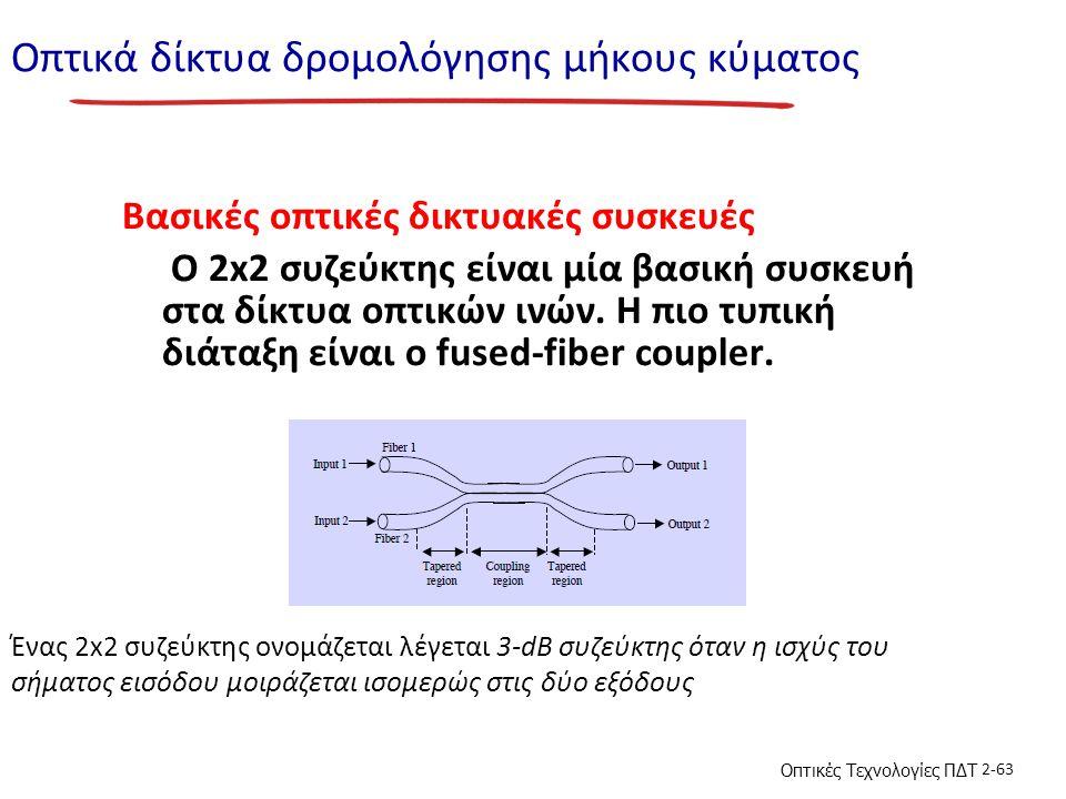 Οπτικές Τεχνολογίες ΠΔΤ 2-63 Οπτικά δίκτυα δρομολόγησης μήκους κύματος Βασικές οπτικές δικτυακές συσκευές Ο 2x2 συζεύκτης είναι μία βασική συσκευή στα δίκτυα οπτικών ινών.