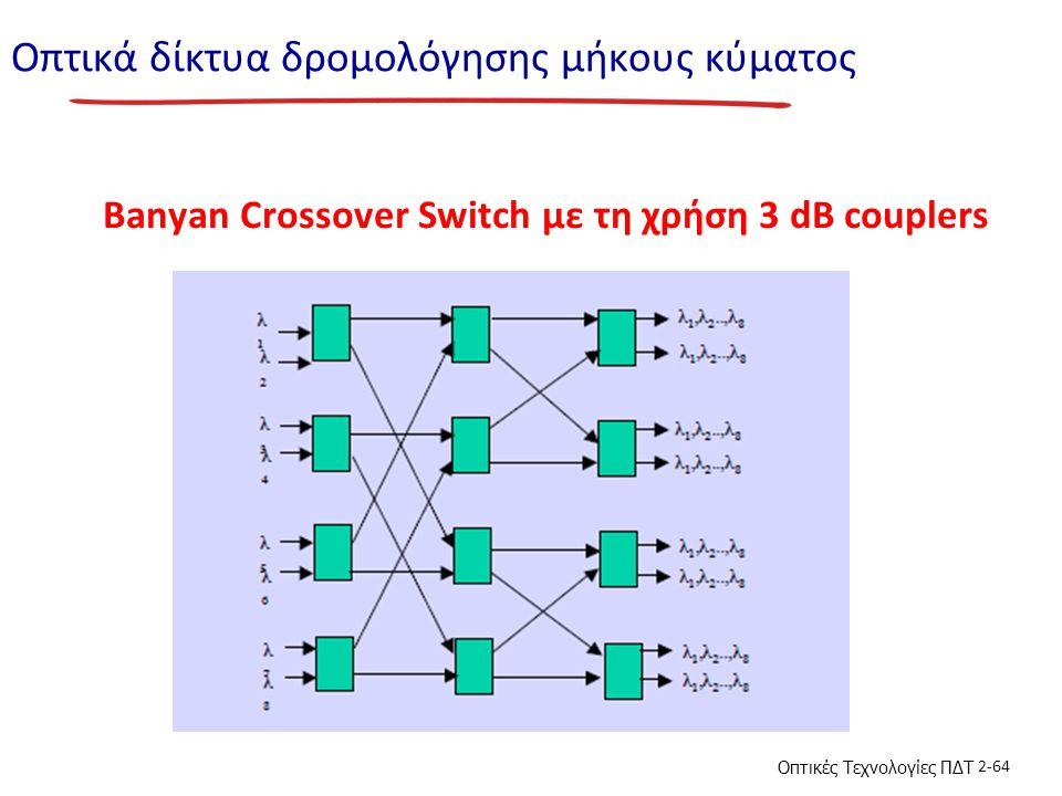 Οπτικές Τεχνολογίες ΠΔΤ 2-64 Οπτικά δίκτυα δρομολόγησης μήκους κύματος Banyan Crossover Switch με τη χρήση 3 dB couplers