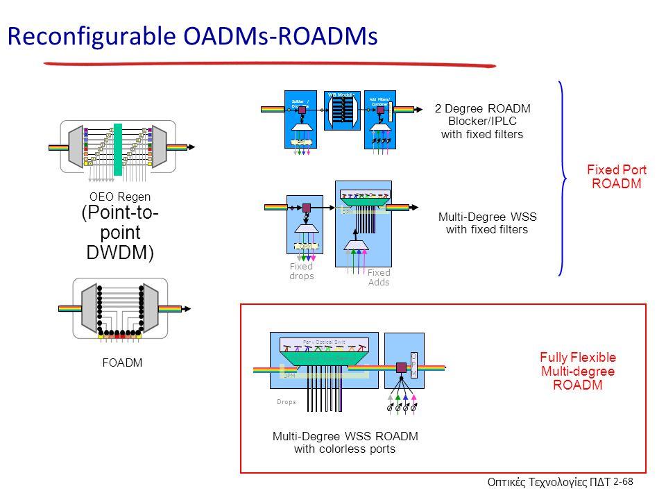 Οπτικές Τεχνολογίες ΠΔΤ 2-68 Reconfigurable OADMs-ROADMs Fixed Port ROADM FOADM Multi-Degree WSS ROADM with colorless ports Fully Flexible Multi-degree ROADM Per Optical Swit ch Multi-port Mux/Demux OPM Drops OPMOPM Multi-Degree WSS with fixed filters Fixed drops OPM Per O ptical S witch Multi-port Mux/Demux OPM Fixed Adds 2 Degree ROADM Blocker/IPLC with fixed filters OPM Splitter / Drop filte rs Add Filters/ Combiner OPMOPM WB Module OEO Regen (Point-to- point DWDM)