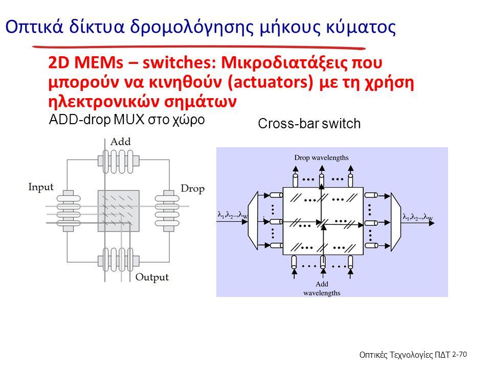 Οπτικές Τεχνολογίες ΠΔΤ 2-70 Οπτικά δίκτυα δρομολόγησης μήκους κύματος 2D MEMs – switches: Mικροδιατάξεις που μπορούν να κινηθούν (actuators) με τη χρήση ηλεκτρονικών σημάτων ADD-drop MUX στο χώρο Cross-bar switch