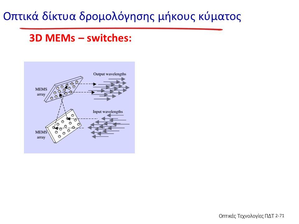 Οπτικές Τεχνολογίες ΠΔΤ 2-71 Οπτικά δίκτυα δρομολόγησης μήκους κύματος 3D MEMs – switches: