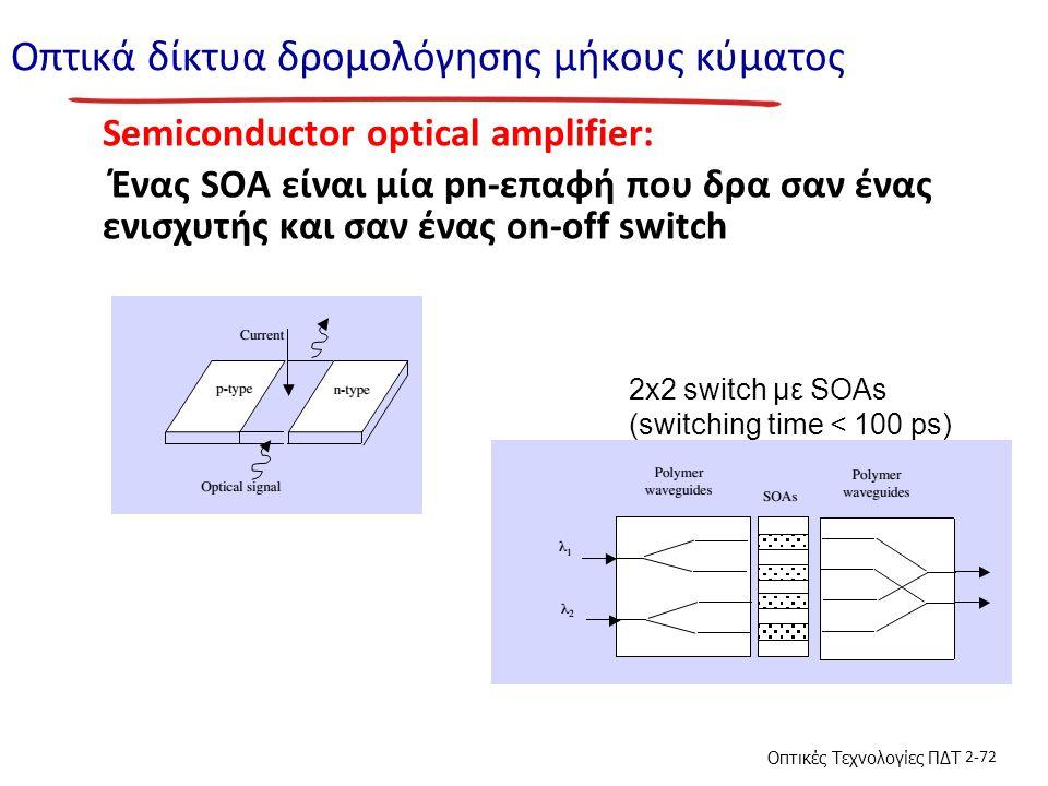 Οπτικές Τεχνολογίες ΠΔΤ 2-72 Οπτικά δίκτυα δρομολόγησης μήκους κύματος Semiconductor optical amplifier: Ένας SOA είναι μία pn-επαφή που δρα σαν ένας ενισχυτής και σαν ένας on-off switch 2x2 switch με SOAs (switching time < 100 ps)