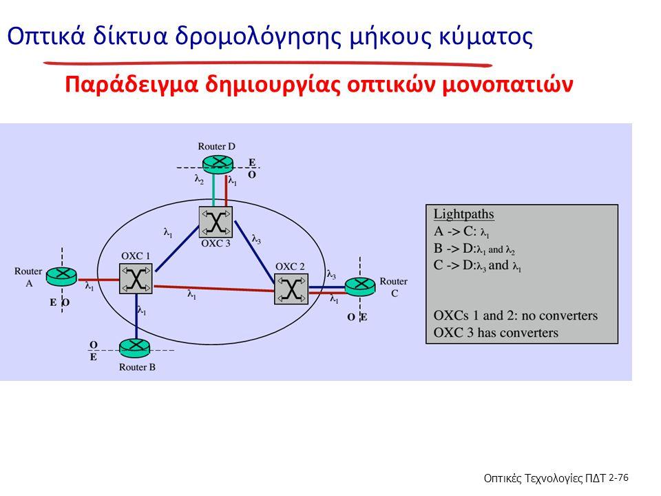 Οπτικές Τεχνολογίες ΠΔΤ 2-76 Οπτικά δίκτυα δρομολόγησης μήκους κύματος Παράδειγμα δημιουργίας οπτικών μονοπατιών