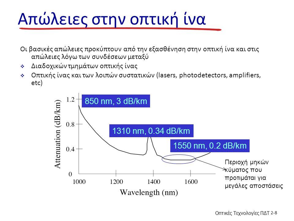 Οπτικές Τεχνολογίες ΠΔΤ 2-8 Απώλειες στην οπτική ίνα Οι βασικές απώλειες προκύπτουν από την εξασθένηση στην οπτική ίνα και στις απώλειες λόγω των συνδέσεων μεταξύ  Διαδοχικών τμημάτων οπτικής ίνας  Οπτικής ίνας και των λοιπών συστατικών (lasers, photodetectors, amplifiers, etc) 1550 nm, 0.2 dB/km 1310 nm, 0.34 dB/km 850 nm, 3 dB/km Περιοχή μηκών κύματος που προτιμάται για μεγάλες αποστάσεις