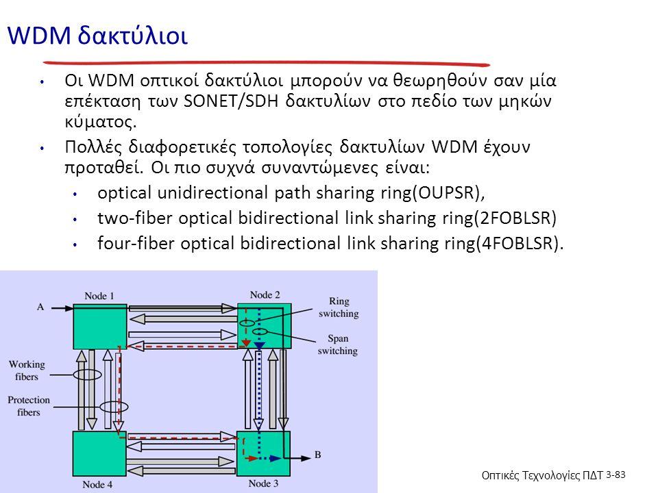 Οπτικές Τεχνολογίες ΠΔΤ 3-83 WDM δακτύλιοι Οι WDM οπτικοί δακτύλιοι μπορούν να θεωρηθούν σαν μία επέκταση των SONET/SDH δακτυλίων στο πεδίο των μηκών κύματος.