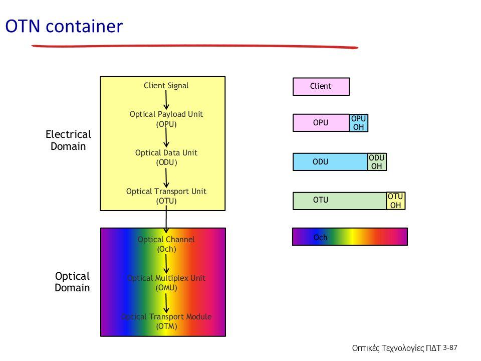 Οπτικές Τεχνολογίες ΠΔΤ 3-87 ΟΤΝ container