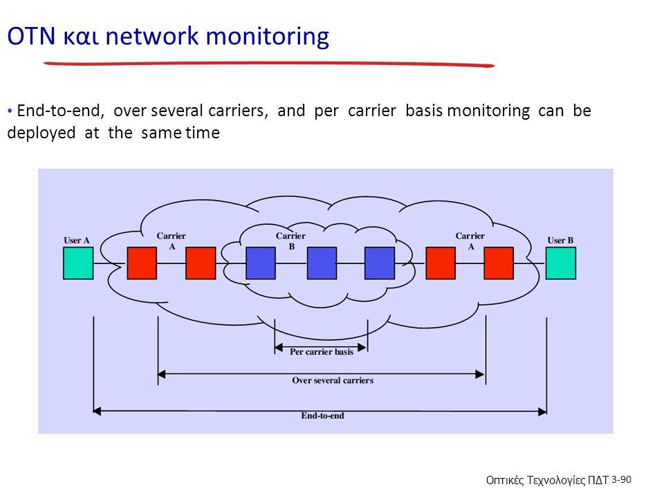 Οπτικές Τεχνολογίες ΠΔΤ 3-90 ΟΤΝ και network monitoring End-to-end, over several carriers, and per carrier basis monitoring can be deployed at the sam