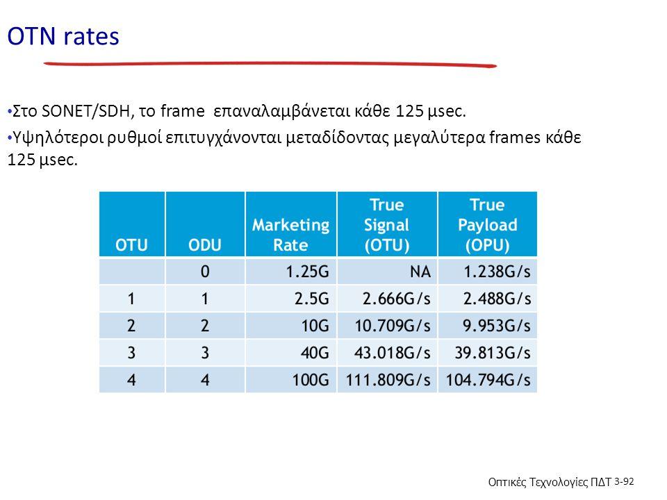 Οπτικές Τεχνολογίες ΠΔΤ 3-92 ΟΤN rates Στο SONET/SDH, το frame επαναλαμβάνεται κάθε 125 µsec. Υψηλότεροι ρυθμοί επιτυγχάνονται μεταδίδοντας μεγαλύτερα
