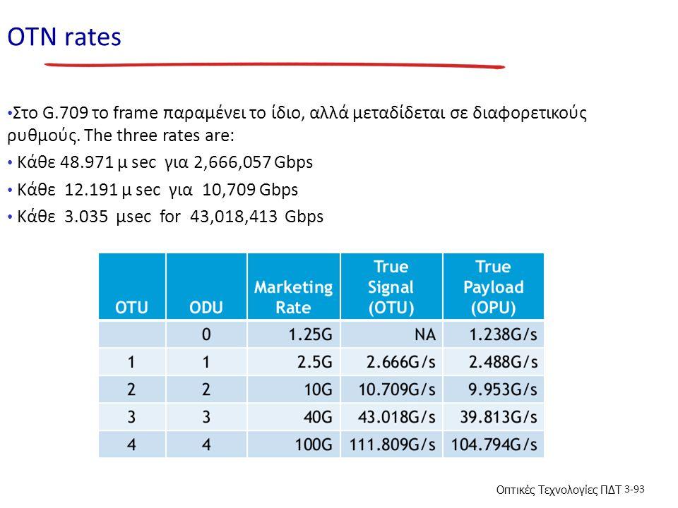 Οπτικές Τεχνολογίες ΠΔΤ 3-93 ΟΤN rates Στο G.709 το frame παραμένει το ίδιο, αλλά μεταδίδεται σε διαφορετικούς ρυθμούς. The three rates are: Κάθε 48.9