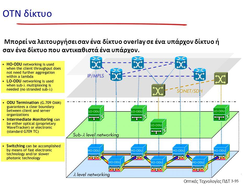 Οπτικές Τεχνολογίες ΠΔΤ 3-95 ΟΤΝ δίκτυο Μπορεί να λειτουργήσει σαν ένα δίκτυο overlay σε ένα υπάρχον δίκτυο ή σαν ένα δίκτυο που αντικαθιστά ένα υπάρχ