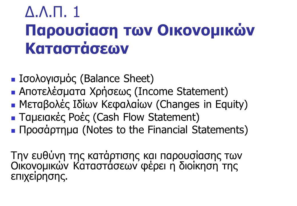 Ο ισολογισμός είναι μια στατική οικονομική κατάσταση που εμφανίζει σε μια συγκεκριμένη στιγμή την οικονομική κατάσταση της επιχείρησης, δηλαδή τα στοιχεία του ενεργητικού, του παθητικού και της καθαρής θέσης Ενεργητικό + Παθητικό = Καθαρή θέση Ισολογισμός