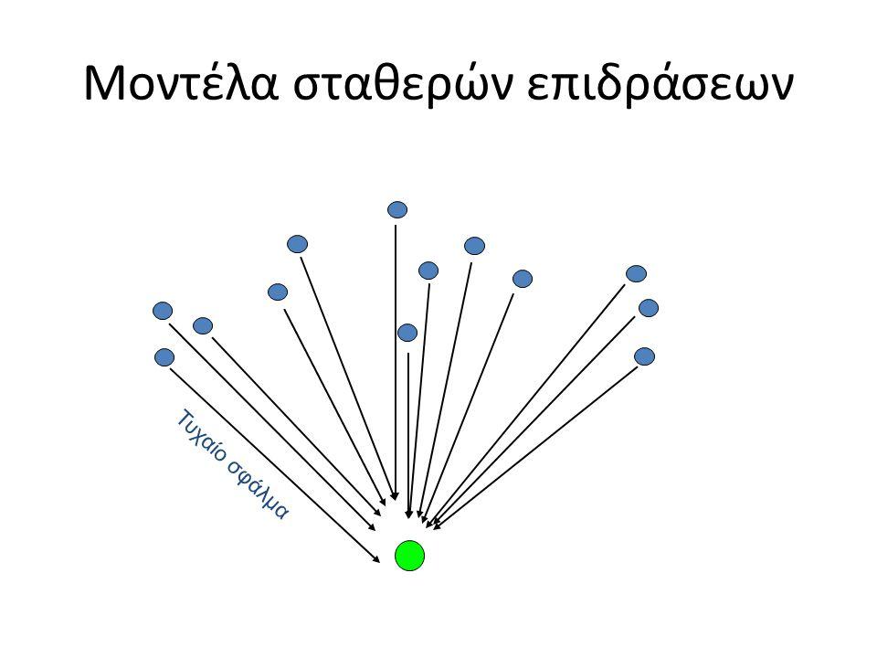 Μοντέλα σταθερών επιδράσεων Τυχαίο σφάλμα