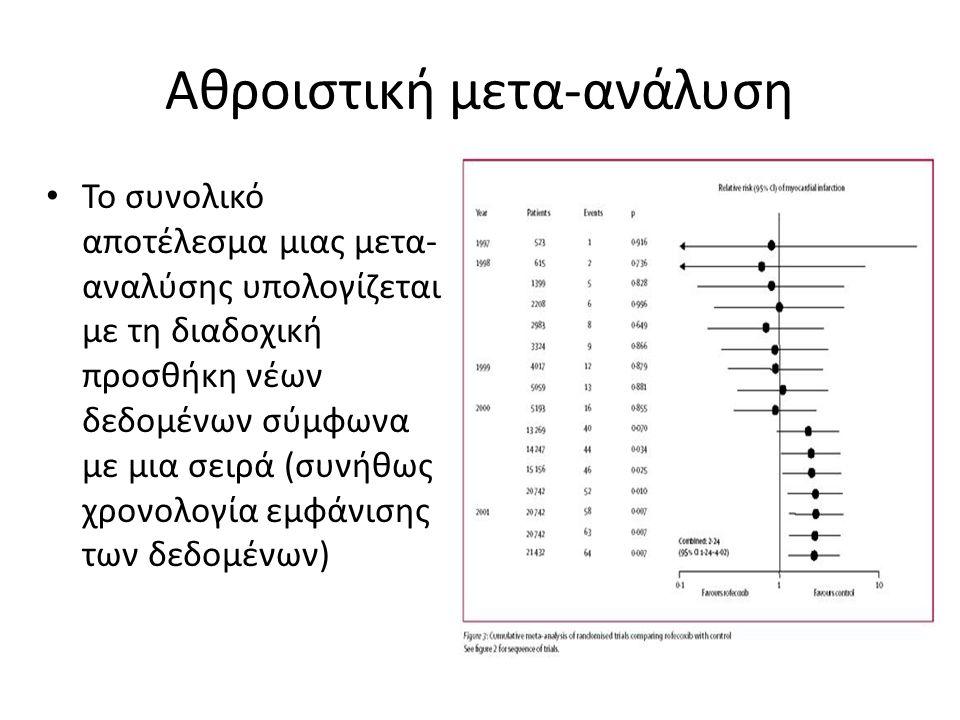Αθροιστική μετα-ανάλυση Το συνολικό αποτέλεσμα μιας μετα- αναλύσης υπολογίζεται με τη διαδοχική προσθήκη νέων δεδομένων σύμφωνα με μια σειρά (συνήθως