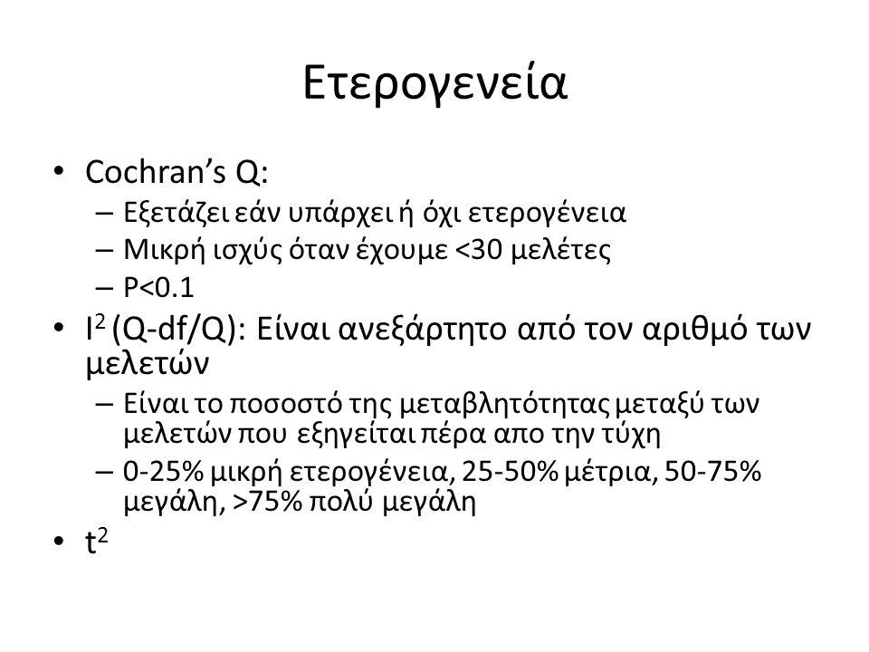 Ετερογενεία Cochran's Q: – Εξετάζει εάν υπάρχει ή όχι ετερογένεια – Μικρή ισχύς όταν έχουμε <30 μελέτες – P<0.1 I 2 (Q-df/Q): Είναι ανεξάρτητο από τον