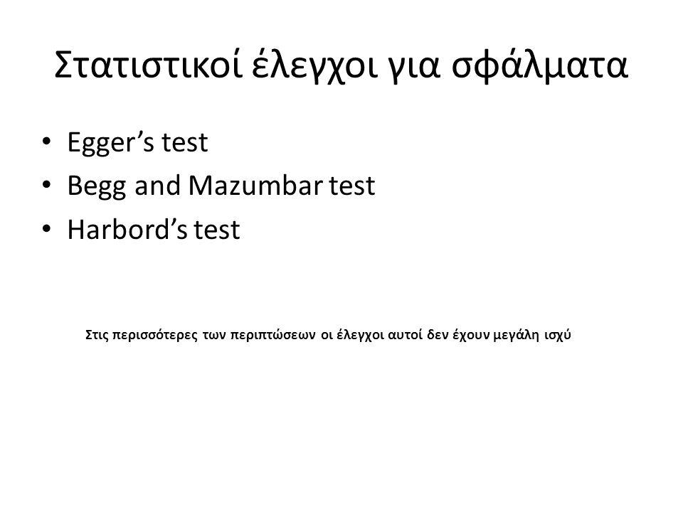 Στατιστικοί έλεγχοι για σφάλματα Egger's test Begg and Mazumbar test Harbord's test Στις περισσότερες των περιπτώσεων οι έλεγχοι αυτοί δεν έχουν μεγάλ