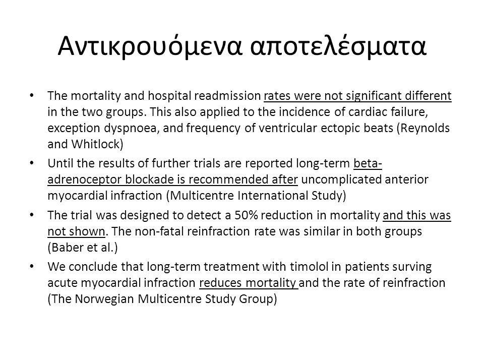 Αντικρουόμενα αποτελέσματα The mortality and hospital readmission rates were not significant different in the two groups. This also applied to the inc