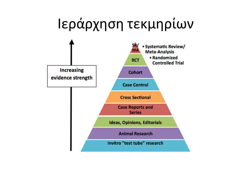 Research Proposal Methodology