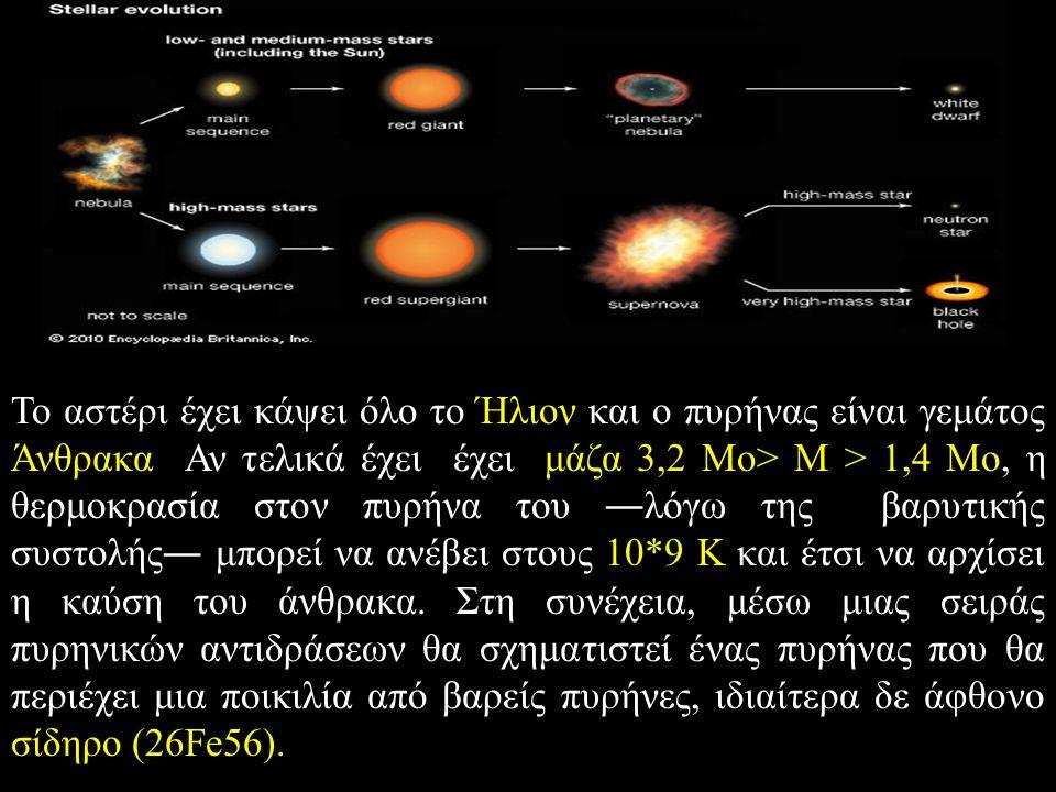 Το αστέρι έχει κάψει όλο το Ήλιον και ο πυρήνας είναι γεμάτος Άνθρακα Αν τελικά έχει έχει μάζα 3,2 Mο> M > 1,4 Mο, η θερμοκρασία στον πυρήνα του ―λόγω της βαρυτικής συστολής― μπορεί να ανέβει στους 10*9 K και έτσι να αρχίσει η καύση του άνθρακα.
