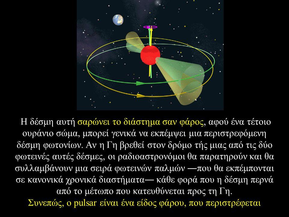 Η δέσμη αυτή σαρώνει το διάστημα σαν φάρος, αφού ένα τέτοιο ουράνιο σώμα, μπορεί γενικά να εκπέμψει μια περιστρεφόμενη δέσμη φωτονίων.