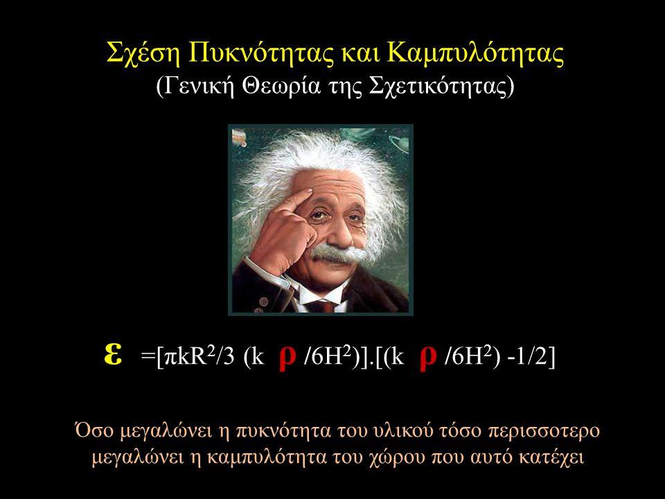 Σχέση Πυκνότητας και Καμπυλότητας (Γενική Θεωρία της Σχετικότητας) ε =[πkR 2 /3 (k ρ /6H 2 )].[(k ρ /6H 2 ) -1/2] Όσο μεγαλώνει η πυκνότητα του υλικού τόσο περισσοτερο μεγαλώνει η καμπυλότητα του χώρου που αυτό κατέχει