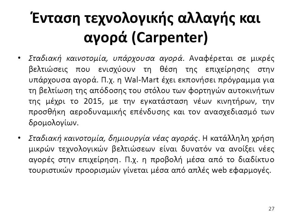 Ένταση τεχνολογικής αλλαγής και αγορά (Carpenter) Σταδιακή καινοτομία, υπάρχουσα αγορά. Αναφέρεται σε μικρές βελτιώσεις που ενισχύουν τη θέση της επιχ