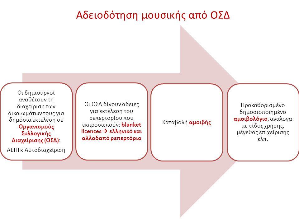 Οι δημιουργοί αναθέτουν τη διαχείριση των δικαιωμάτων τους για δημόσια εκτέλεση σε Οργανισμούς Συλλογικής Διαχείρισης (ΟΣΔ): ΑΕΠΙ κ Αυτοδιαχείριση Οι ΟΣΔ δίνουν άδειες για εκτέλεση του ρεπερτορίου που εκπροσωπούν: blanket licences  ελληνικό και αλλοδαπό ρεπερτόριο Προκαθορισμένο δημοσιοποιημένο αμοιβολόγιο, ανάλογα με είδος χρήσης, μέγεθος επιχείρισης κλπ.