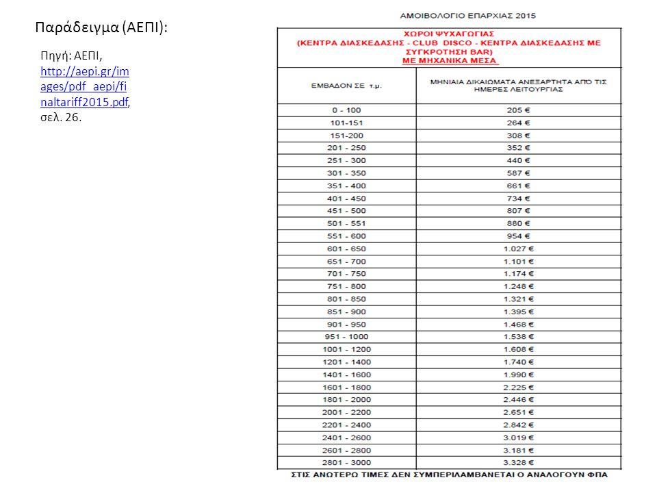 Πηγή: ΑΕΠΙ, http://aepi.gr/im ages/pdf_aepi/fi naltariff2015.pdf, σελ. 26. http://aepi.gr/im ages/pdf_aepi/fi naltariff2015.pdf Παράδειγμα (ΑΕΠΙ):