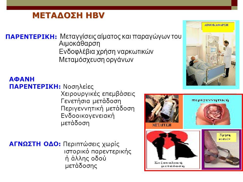 Μεταγγίσεις αίματος και παραγώγων του Αιμοκάθαρση Ενδοφλέβια χρήση ναρκωτικών Μεταμόσχευση οργάνων ΜΕΤΑΔΟΣΗ HBV ΠΑΡΕΝΤΕΡΙΚΗ: ΑΦΑΝΗ ΠΑΡΕΝΤΕΡΙΚΗ: Νοσηλε