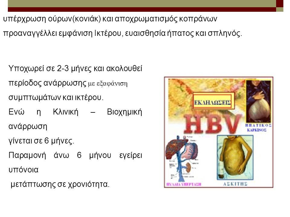 υπέρχρωση ούρων(κονιάκ) και αποχρωματισμός κοπράνων προαναγγέλλει εμφάνιση Ικτέρου, ευαισθησία ήπατος και σπληνός. Υποχωρεί σε 2-3 μήνες και ακολουθεί