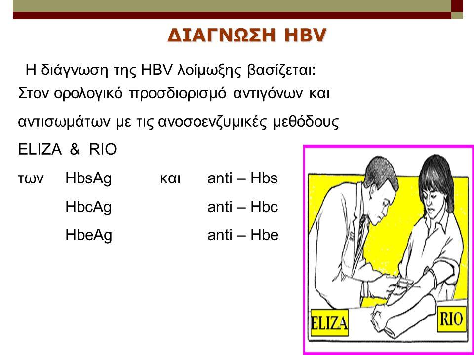 ΔΙΑΓΝΩΣΗ ΗΒV Η διάγνωση της HBV λοίμωξης βασίζεται: Στον ορολογικό προσδιορισμό αντιγόνων και αντισωμάτων με τις ανοσοενζυμικές μεθόδους ELIZA & RIO τ