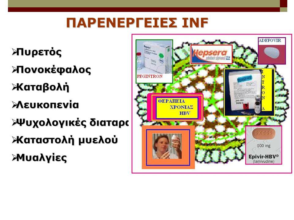 ΠΑΡΕΝΕΡΓΕΙΕΣ INF  Πυρετός  Πονοκέφαλος  Καταβολή  Λευκοπενία  Ψυχολογικές διαταραχές  Καταστολή μυελού  Μυαλγίες