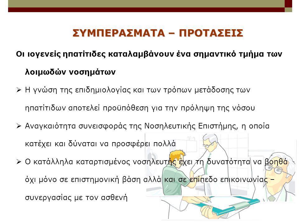 Οι ιογενείς ηπατίτιδες καταλαμβάνουν ένα σημαντικό τμήμα των λοιμωδών νοσημάτων  Η γνώση της επιδημιολογίας και των τρόπων μετάδοσης των ηπατίτιδων α