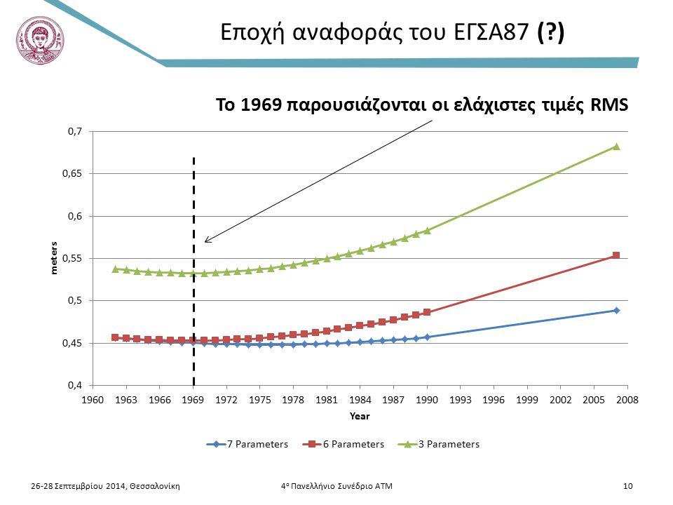 26-28 Σεπτεμβρίου 2014, Θεσσαλονίκη4 ο Πανελλήνιο Συνέδριο ΑΤΜ10 Το 1969 παρουσιάζονται οι ελάχιστες τιμές RMS Εποχή αναφοράς του ΕΓΣΑ87 (?)