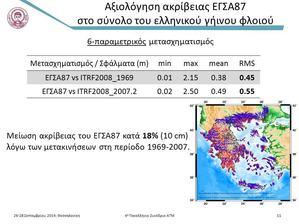 Αξιολόγηση ακρίβειας ΕΓΣΑ87 στο σύνολο του ελληνικού γήινου φλοιού 26-28 Σεπτεμβρίου 2014, Θεσσαλονίκη4 ο Πανελλήνιο Συνέδριο ΑΤΜ11 Μετασχηματισμός / Σφάλματα (m)minmaxmeanRMS ΕΓΣΑ87 vs ITRF2008_19690.012.150.380.45 ΕΓΣΑ87 vs ITRF2008_2007.20.022.500.490.55 6-παραμετρικός μετασχηματισμός Μείωση ακρίβειας του ΕΓΣΑ87 κατά 18% (10 cm) λόγω των μετακινήσεων στη περίοδο 1969-2007.